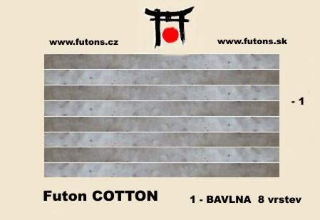 průřez futonem bavlna