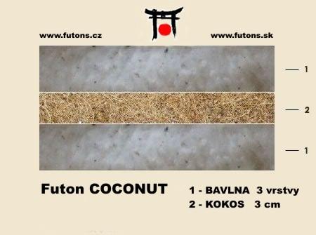 futon provedení kokos